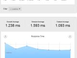 Monitorar Sites